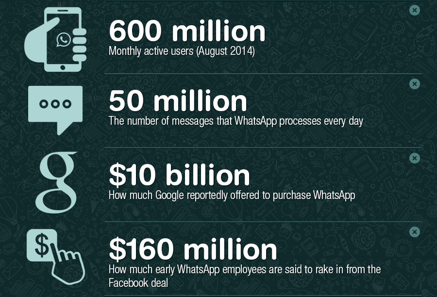 WhatsApp-birthday-infographic (2)
