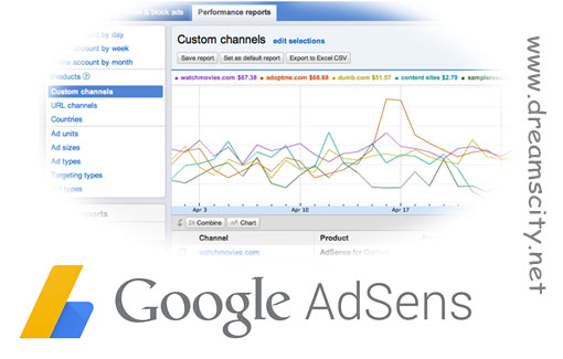 google-adsense-channels