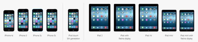 هل سيصل تحديث iOS 8 الى الايفون أو الايباد الخاص بك