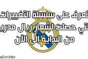 تاريخ صور شعار ريال مدريد من البداية وحتى الان